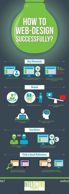 to Web-Design Successfully? How to Web-Design Successfully? How to Web-Design Successfully? Web Design Trends, Design Websites, Web Design Quotes, Web Design Tips, Tool Design, App Design, Layout Design, Infographics Design, Report Design