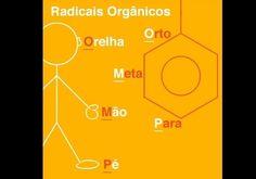 QUÍMICA (Radicais orgânicos): Para indicar a posição de dois ligantes ou elétrons livres no núcleo benzênico, usamos: orto, meta e para. Sabe qual é a posição de cada um?