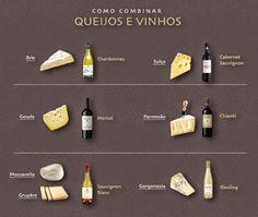 Você fica em dúvida quando precisa combinar queijo com vinho? Qual o queijo indicado para acompanhar aquele pinot noir que está na adega...