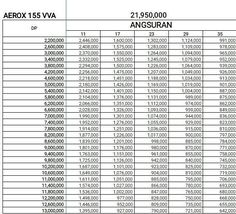 harga-promo-kredit-motor-yamaha-aerox-155cc-vva-yamahamustika