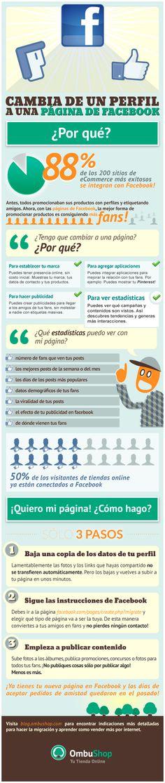 Es muy importante que vuestro negocio tenga presencia en Facebook a través de una página de Fans y no de un perfil.    En esta infografía podéis ver porque.
