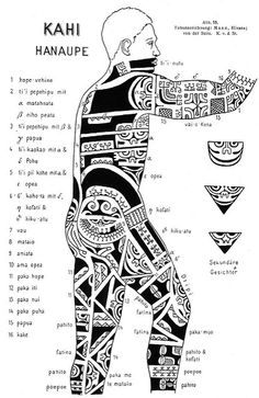 Maori tattoos 33762 body ornamentation of primitive people - Karl von the stones, the Marquesaner and their art, BD Berlin illustration page 105 - © for all photos by Doris Kaufmann Tiki Tattoo, Hawaiianisches Tattoo, Samoan Tattoo, Body Art Tattoos, Sleeve Tattoos, Tattoo Drawings, Maori Tattoo Arm, Star Tattoos, Polynesian Tattoo Meanings