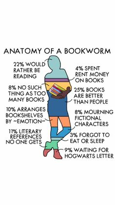Anatomy of a Bookworm @lilyslibrary So true!! Arranges books by emotion hahaha