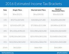 37 best tax bracket images tax bracket tax deductions tax rh pinterest com