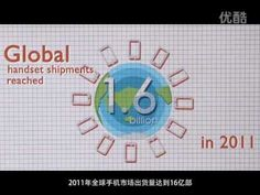 China's Mobile Figures at your fingertips