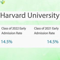 The first members of the #college #ClassOf2022 are in! More #earlydecision & #earlyaction decisions will be released later this week, so follow our #CollegeAdmissions Blog to stay informed! #HigherEd #CollegeAcceptance #AspireApplyAchieve