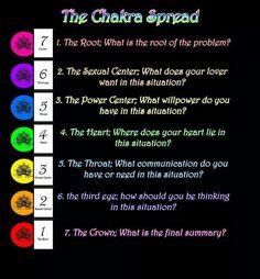 Chakra Tarrot Spread )0(