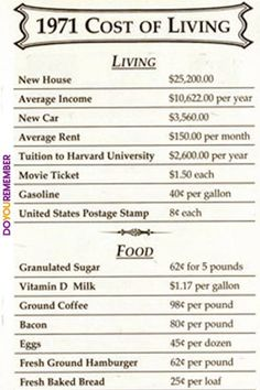 vintage everyday: Pictures of Cost of Living Sheets in the Past Show How Our Life Have Changed - History Photo Vintage, Vintage Photos, Vintage Ads, Vintage Advertisements, Vintage Stuff, Vintage Items, Vintage Tools, Vintage Photographs, Vintage Signs