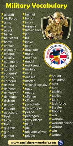 Military Vocabulary Word List - English Grammar Here English Vocabulary Words, Learn English Words, English Idioms, English Lessons, English Grammar, English English, Vocabulary List, Opposite Words List, Feeling Words List