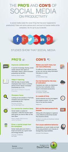 Pros y contras de las Redes Sociales en la productividad