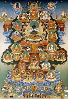 kagyu+refuge+tree | Kagyu Lineage Archives « Diamond Way Buddhism UK Blog Diamond Way ...Tibetan Buddhism