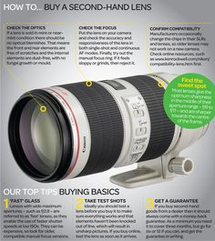 How to buy a second-hand DSLR lens: photography cheat sheet