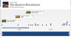 Great format for a timeline teaching ideas pinterest timeline create a timeline fandeluxe Images