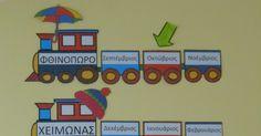 Οι εποχές και οι μήνες του χρόνου σε τρενάκια για τον τοίχο της τάξης! Greek, Education, School, Blog, Blogging, Onderwijs, Learning, Greece