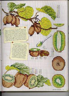 Angel's Gráficos de Crochê e Ponto Cruz: Mais gráficos de frutas