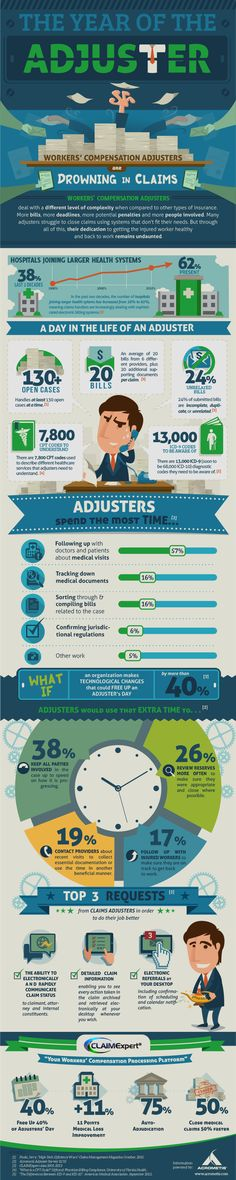 Worker's Compensation Adjusters: Drowning in claims [Infographic] NO SHIT,