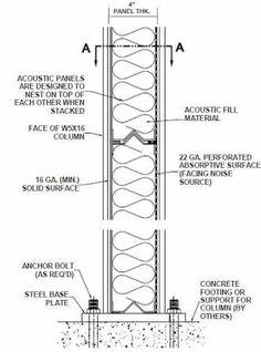 polycarbonate wall detail ile ilgili görsel sonucu