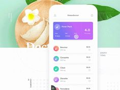 Medicine Order iOS app by Johny vino™ - Dribbble