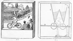 Sand automaton depicting a bike race. (From The Boy's Own Paper. Marionette Puppet, Puppets, Paper Train, Sand Toys, Toy Boxes, Wooden Toys, Vintage World Maps, Projects To Try, Bicycle