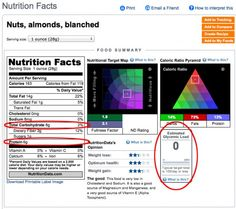 A review on the health and nutrition facts of different flours in the gluten free diet.