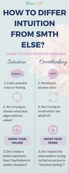 intuition articles, developing intuition, intuition exercises, intuition development, Follow Your Intuition, Intuition Increase, Women's Intuition, Soul, superpower, sensitive soul, chakras, third eye, gut feeling, meditation, spiritual articles.