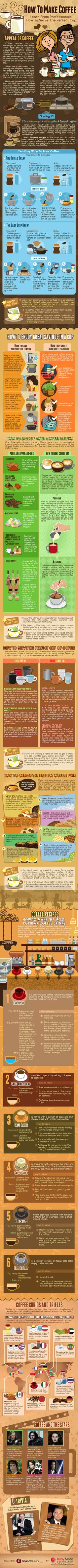 Tips on brewing a great cup (several different ways), recycling coffee grounds…