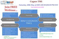 Ibm Cognos 10 Report Studio Practical Examples Book