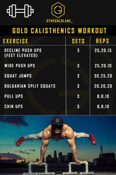 If you are looking to switch things up and challenge your self with a simple, yet effective bodyweight workout, this is for you! *If you are a beginner just do as many reps as you can in each set. Calisthenics Workout Routine, Train Companies, Gymnastics Workout, Body Weight Training, Street Workout, Gymnasts, Body Workouts, Workout Motivation, Exercises