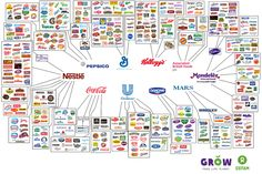 These 10 companies control everything you buy. behind the brands illusion of choice Business Insider