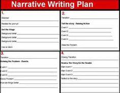 7th grade persuasive writing graphic organizer - Bing Images
