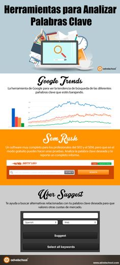 Hola: Una infografía con Herramientas para analizar palabras clave (keywords). Vía Un saludo