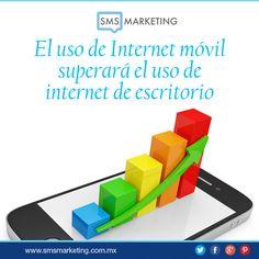 #SabiasQue El uso de Internet móvil superará el uso de Internet de escritorio