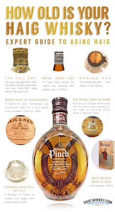 How old is your old bottle of Haig Whisky? A Guide to aging Old Haig Whisky bottles by whisky writer Stuart McNamara of HaigWhisky.com.