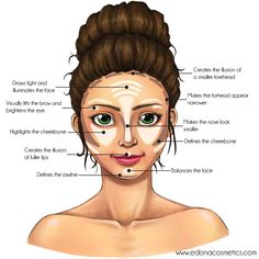 and tutorial for beginners. Learn how to sculpt and define your facial features by using Edon. - and tutorial for beginners. Learn how to sculpt and define your facial features by using Edona Mineral Contour Powder and Edona Mineral Highlighter. Make Up Contouring, Tutorial Contouring, Contouring For Beginners, Makeup Tutorial For Beginners, Contouring And Highlighting, How To Contour For Beginners, Contour Makeup How To Do, How To Contour Your Face, Contouring Makeup