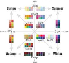 都内でパーソナルカラー診断を受けてきた。 パーソナルカラー診断って何?っていうのは、具体的なことはネットで検索すれば出てきます… (そもそもこのブログ見てる人そんないないけど) より垢抜けて見える、その人にとってのベストカラーを診断してくれる所。 基本は、春、夏、秋、冬の4つにベストタイプが分類されていて、春を思わせる色(黄味がかっていて明るい)を着ると顔色がよく見える人は春タイプですねー。みたいな感じ〜。 以前にも別のサロンで4分割を受けた事があるが、タイプシーズンの中でもイマイチだなぁと思うものや、タイプシーズン以外でも、のっぴさんによく似合う!と言われるものがあったので、更に細かい分類を… Deep Autumn Color Palette, Soft Summer Palette, Deep Winter Colors, Summer Colors, Light Spring, Spring Summer, Colours That Go Together, Seasonal Color Analysis, Colors For Skin Tone