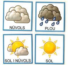 EL TEMPS 2 Weather Calendar, Montessori, Homeschool, Classroom, Education, Frame, Blue Prints, Classroom Displays, Classroom Setup