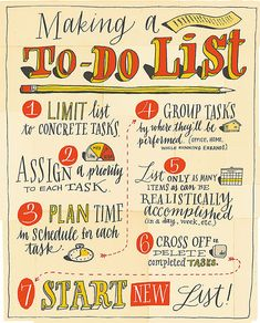 Making a To-Do List by Leigh Wells in Wall Street Journal Article: http://online.wsj.com/article/SB10001424052970204296804577124742529431640.html