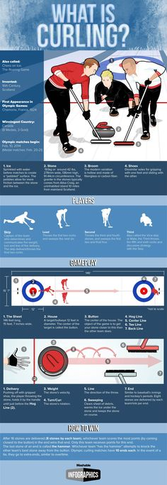 What the heck is curling, anyway? via @Mashable  The Winter Olympics are right around the corner - learn more about your favorite new sport!
