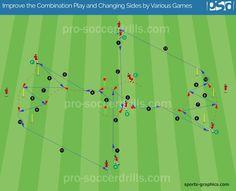 Improve the Combination Play and Changing Sides by Various Games