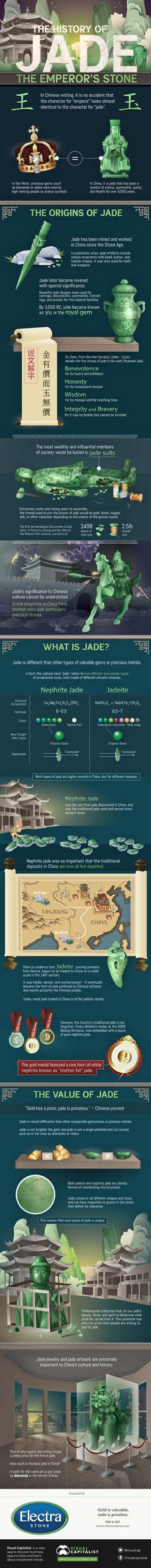 Jade is an important part of Chinese culture. #World #Culture #China
