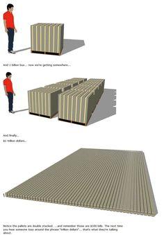 Cada palet tienen un millón de billetes de 100$, es decir 100 millones de $. En el primer dibujo cien millones: 100.000.000$ En el segundo dibujo un billón: 1.000.000.000$ En el tercer dibujo un trillón: 1.000.000.000.000$