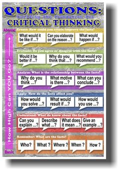 For teachers to teach comprehension, it is important that they ask their students deep questions about the story. This chart includes Bloom's Taxonomy critical thinking questions that will guide students in comprehension Teaching Strategies, Teaching Reading, Teaching Resources, Teaching Posters, Teaching Materials, Guided Reading, Teaching Ideas, Classroom Posters, School Classroom
