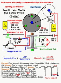 Electrical Projects, Electronics Projects, Electronic Engineering, Electrical Engineering, Bedini Generator, Tesla Free Energy, Motor Generator, Electrical Diagram, Physics And Mathematics