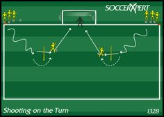 Soccer Drill Diagram: Shooting on the Turn