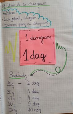 #ok #okzeszyt #ocenianiekształtujące Montessori, Back To School, Bullet Journal, How To Plan, Education, Math Resources, First Day Of School, Entering School, Teaching
