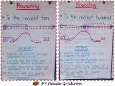 3rd Grade Gridiron: Rounding Anchor Charts