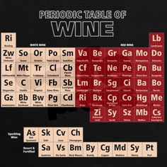 periodic table of wine womens dark t shirt - Periodic Table Zi