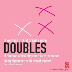 A woman's risk of breast cancer approximately doubles if she has a first-degree relative (mother, sister, daughter) who has been diagnosed with breast cancer. (breastcancer.org)  Hadassah supporting breast cancer   research and awareness from A to DD #Hadassah has developed #TheUpliftProject to help raise awareness, increase education, and help support research funding.  @hadassahwzoa www.hadassah.org/uplift