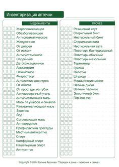 список аптечки инвентаризация.pdf — Яндекс.Диск