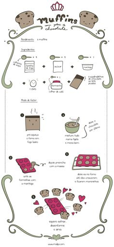 receita ilustrada de muffin